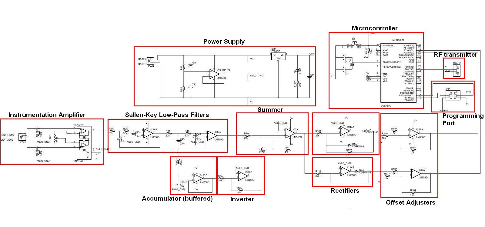 Click for explanation of Schematic sections